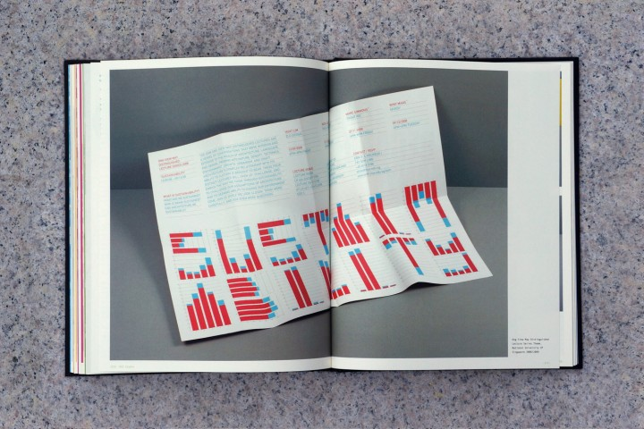 Where You Going? Design Adventures in Southeast Asia Book - 5